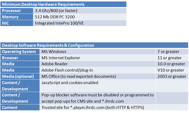 Desktop Hardware And Software Requirements CMS Online - Hardware and software requirements